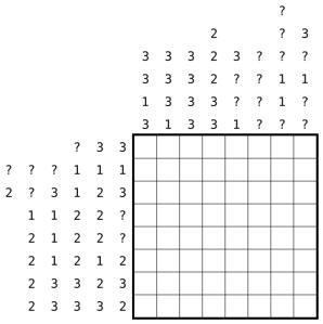 123box