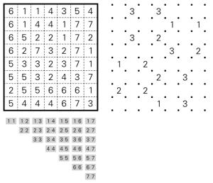 rundweg-domino-keller