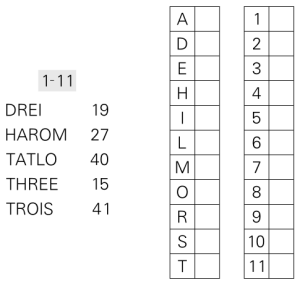 abctje-3