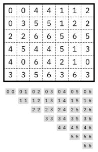 Condensed Domino puzzle
