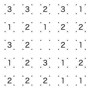 Puzzle 174: Slitherlink (Unequal Lengths), and Russian GP